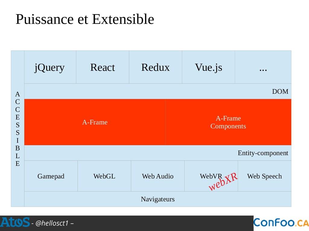 - @hellosct1 – Puissance et Extensible jQuery R...
