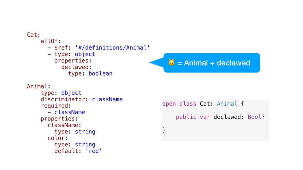 Cat: allOf: - $ref: '#/definitions/Animal' - ty...