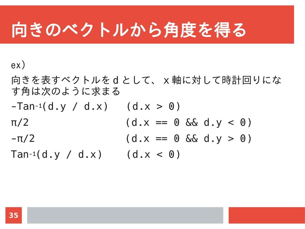 35 向きのベクトルから角度を得る ex) 向きを表すベクトルを d として、 x 軸に対して...