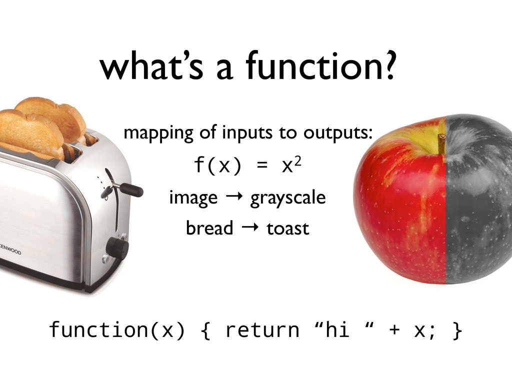 image → grayscale bread → toast what's a functi...