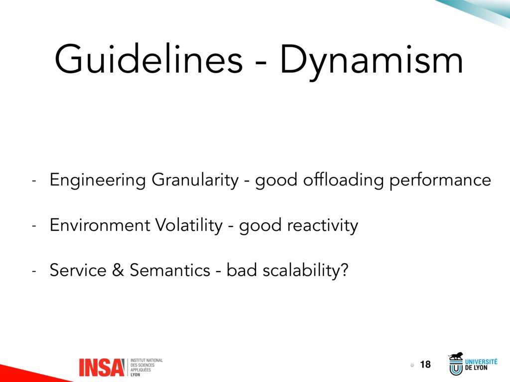 Guidelines - Dynamism - Engineering Granularity...