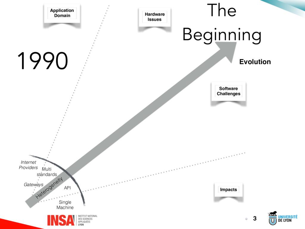 The Beginning 3 Heterogeneity Single Machine AP...