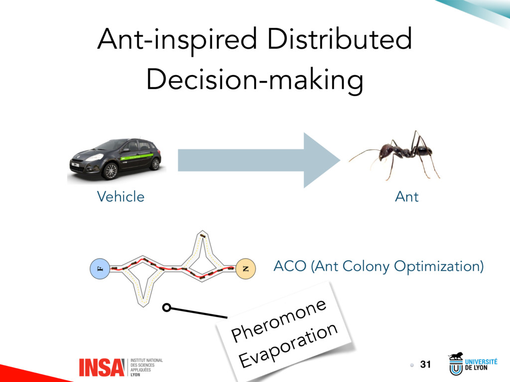 Ant-inspired Distributed Decision-making 31 ACO...