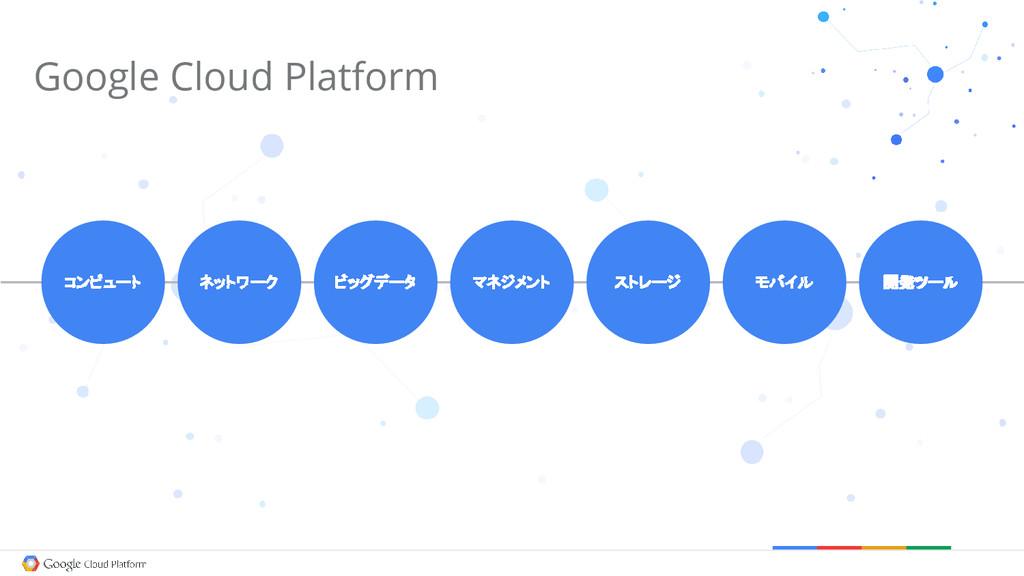 Google Cloud Platform ネットワーク コンピュート ビッグデータ マネジメ...