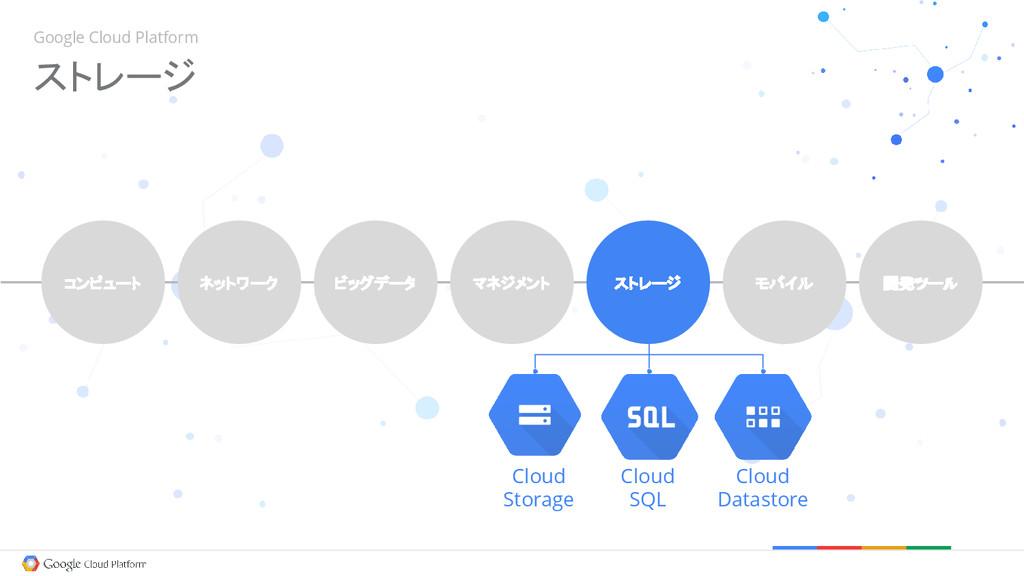マネジメント ネットワーク コンピュート ビッグデータ ストレージ モバイル 開発ツール Go...