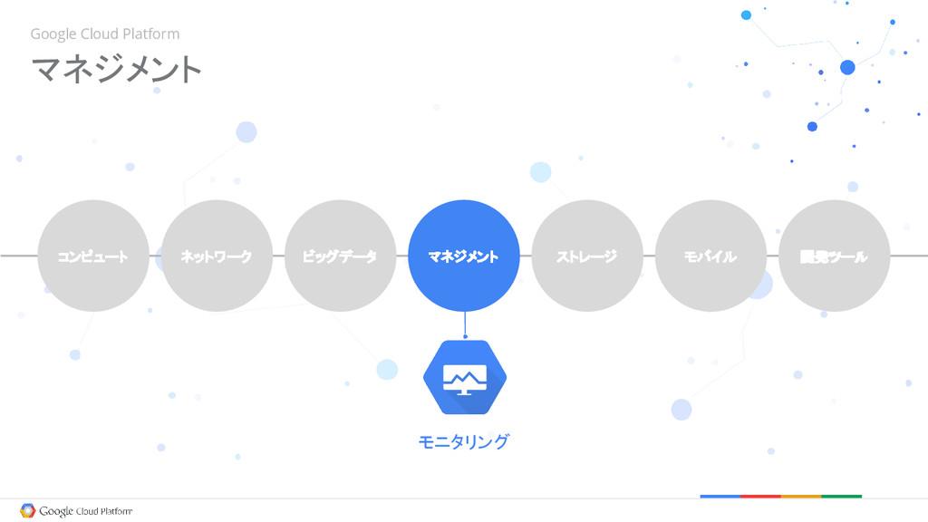 Google Cloud Platform モニタリング マネジメント マネジメント ネットワ...