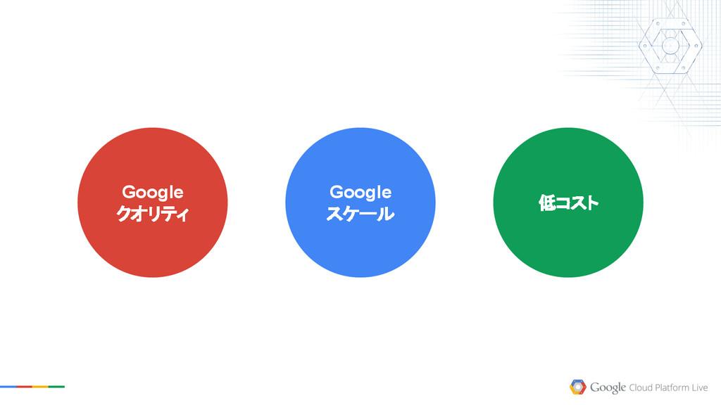 Google スケール Google クオリティ 低コスト