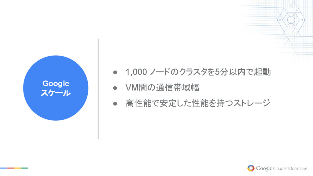 ● 1,000 ノードのクラスタを5分以内で起動 ● VM間の通信帯域幅 ● 高性能で安定した...