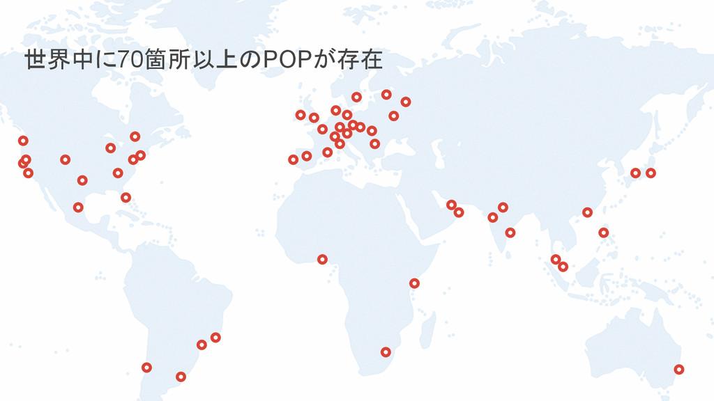 世界中に70箇所以上のPOPが存在