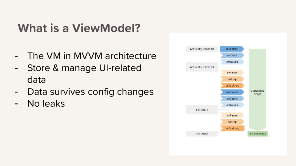 What is a ViewModel? - The VM in MVVM architect...