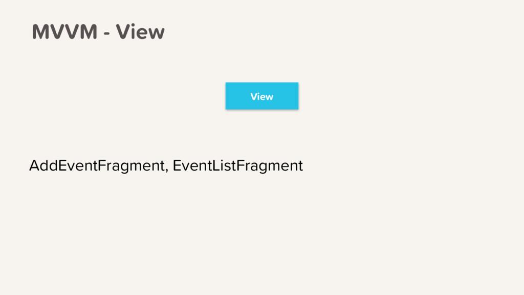 View AddEventFragment, EventListFragment MVVM -...