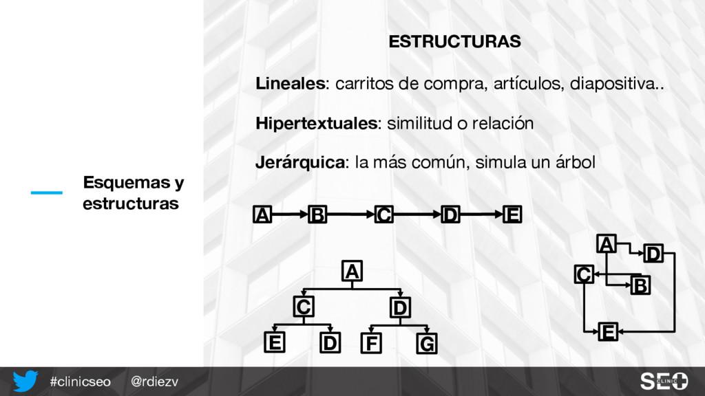 @rdiezv #clinicseo Esquemas y estructuras ESTRU...