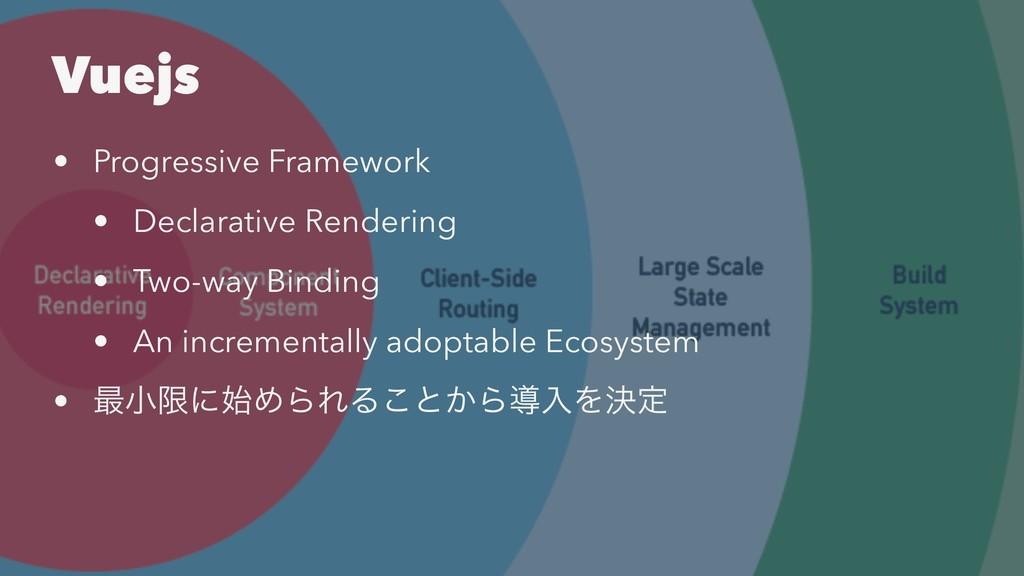 Vuejs • Progressive Framework • Declarative Ren...