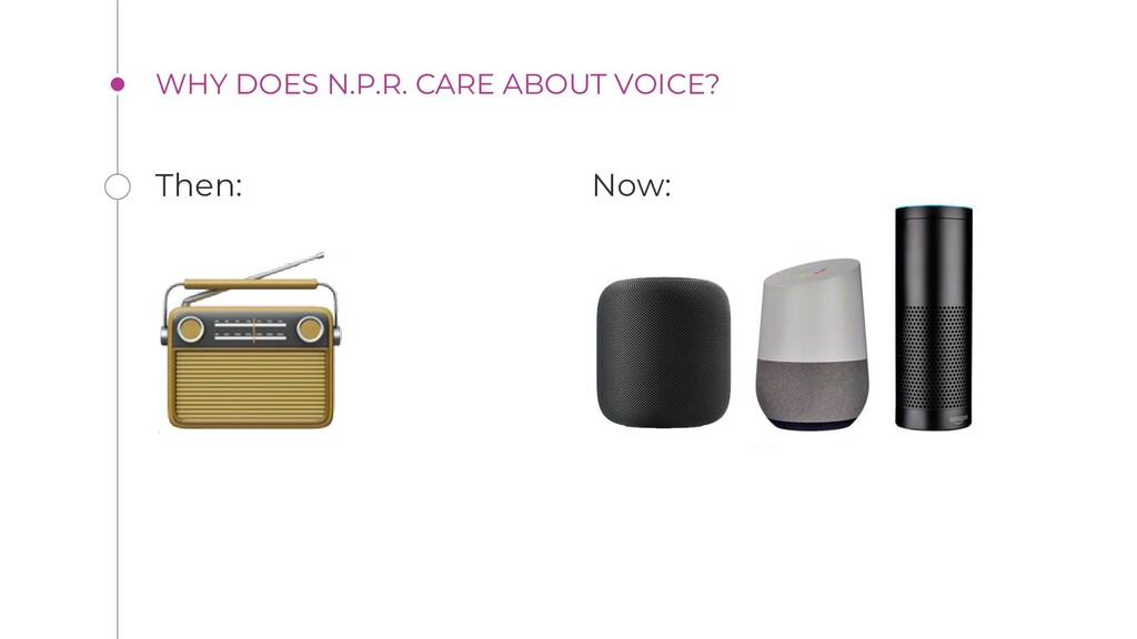 WHY DOES N.P.R. CARE ABOUT VOICE? Then: Now: