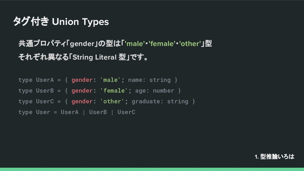 タグ付き Union Types 共通プロパティ「gender」の型は「'male'・'fem...