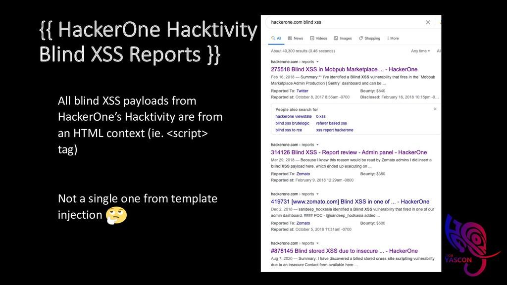 {{ HackerOne Hacktivity Blind XSS Reports }} Al...