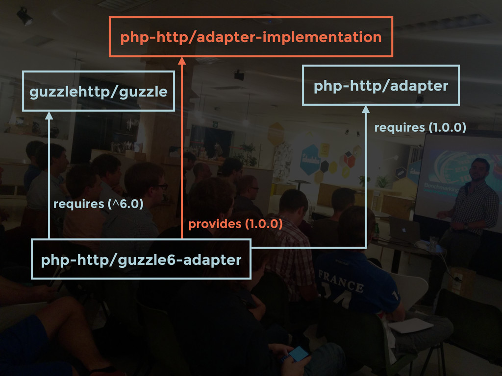 php-http/adapter-implementation php-http/adapte...
