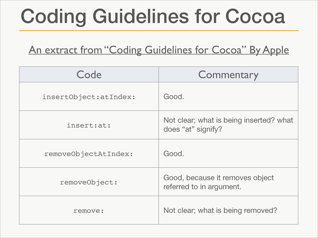 Coding Guidelines for Cocoa Code Commentary ins...
