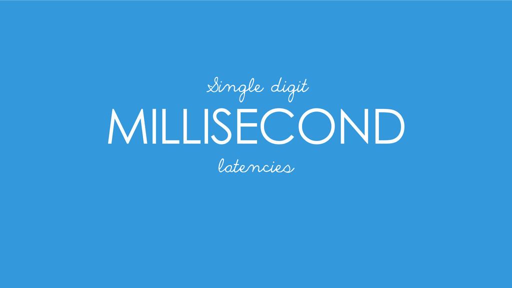 MILLISECOND Single digit latencies