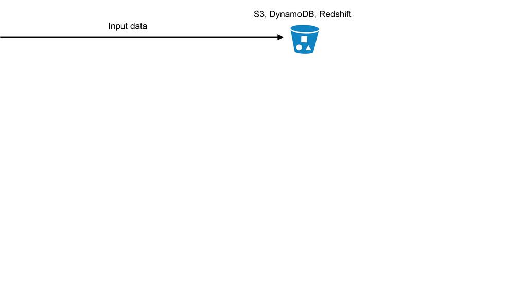 Input data S3, DynamoDB, Redshift
