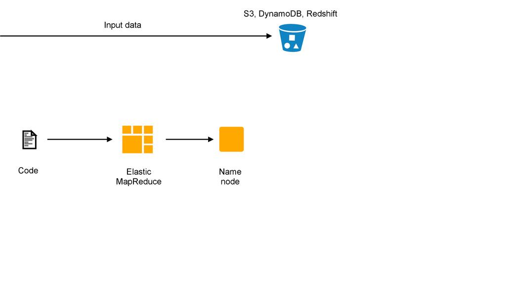 Elastic MapReduce Code Name node Input data S3,...