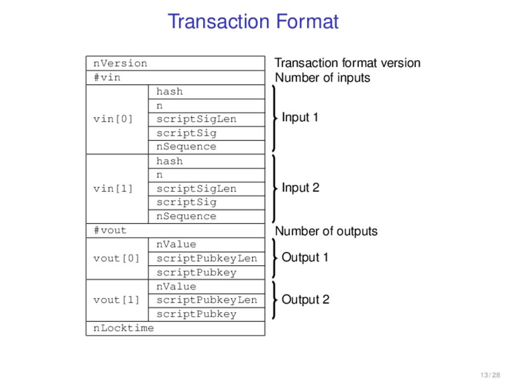 Transaction Format nVersion #vin vin[0] hash n ...