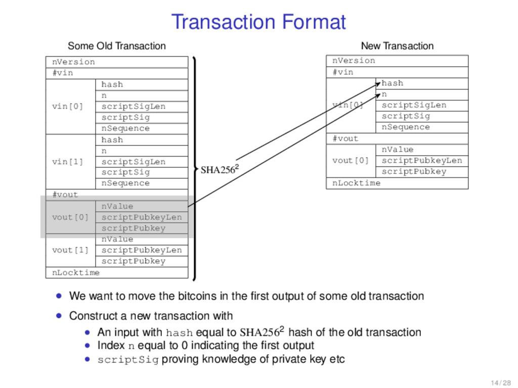 Transaction Format Some Old Transaction nVersio...