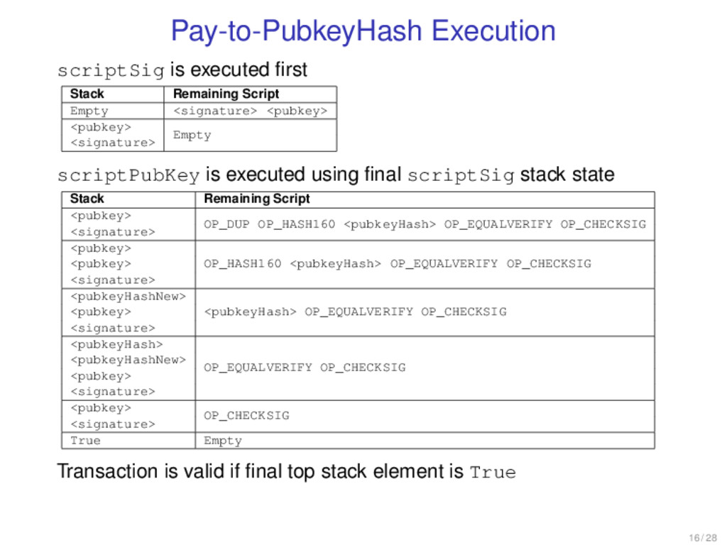 Pay-to-PubkeyHash Execution scriptSig is execut...