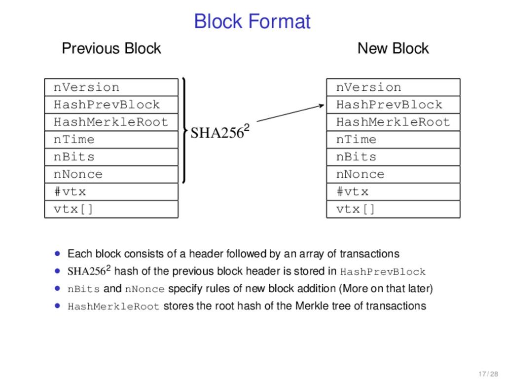 Block Format Previous Block nVersion HashPrevBl...