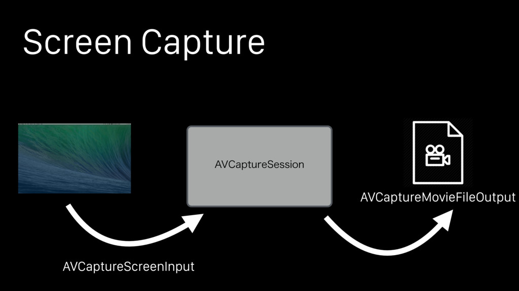 "Screen Capture ""7$BQUVSF4FTTJPO AVCaptureScree..."