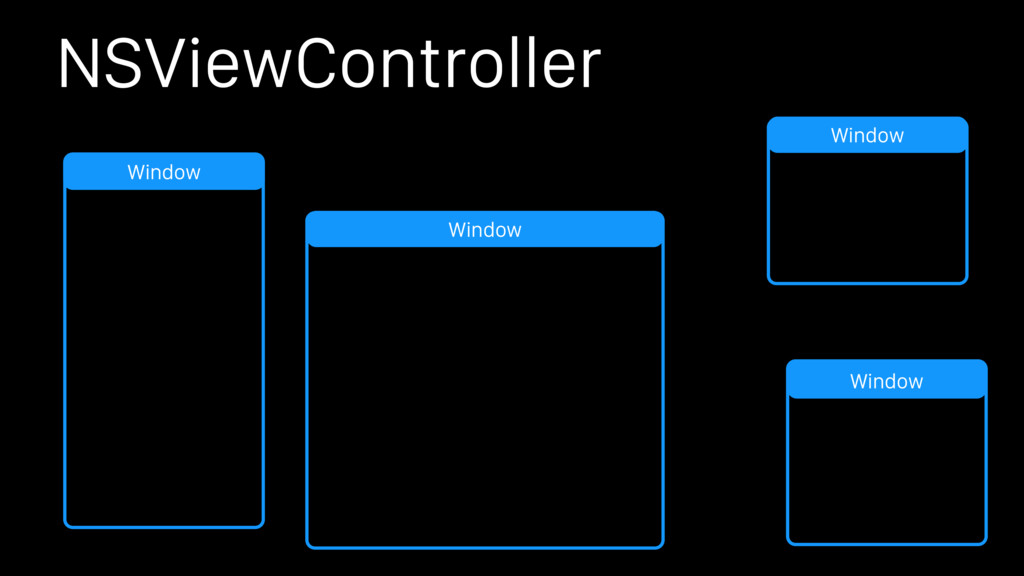 NSViewController Window Window Window Window