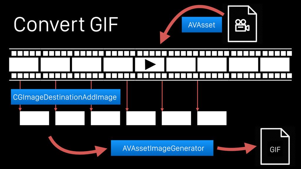 Convert GIF AVAssetImageGenerator AVAsset GIF C...