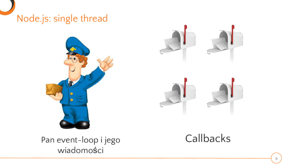 Node.js: single thread 6 Pan event-loop i jego ...