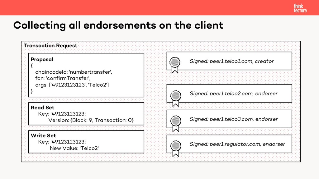 Transaction Request Collecting all endorsements...
