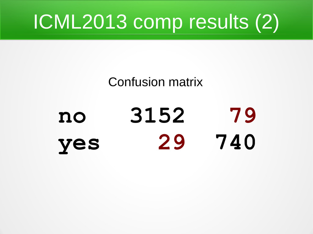 ICML2013 comp results (2) Confusion matrix no 3...