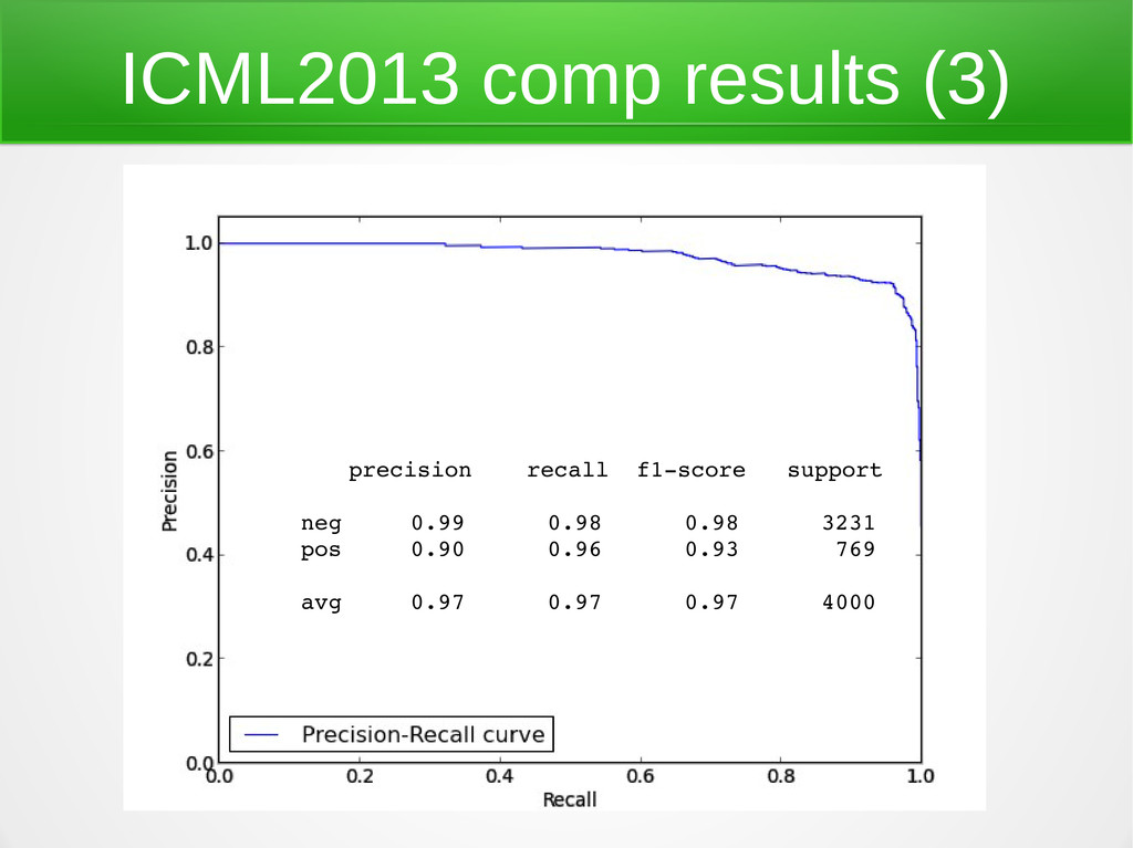 ICML2013 comp results (3) precision recall f1s...