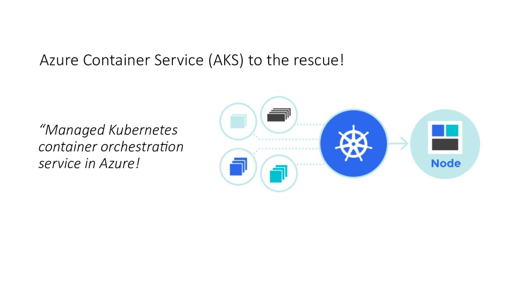 """Managed Kubernetes container orchestra3on serv..."