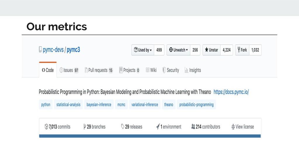 Our metrics