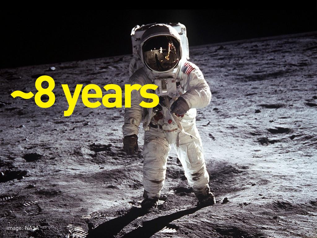 ~8 years image: NASA
