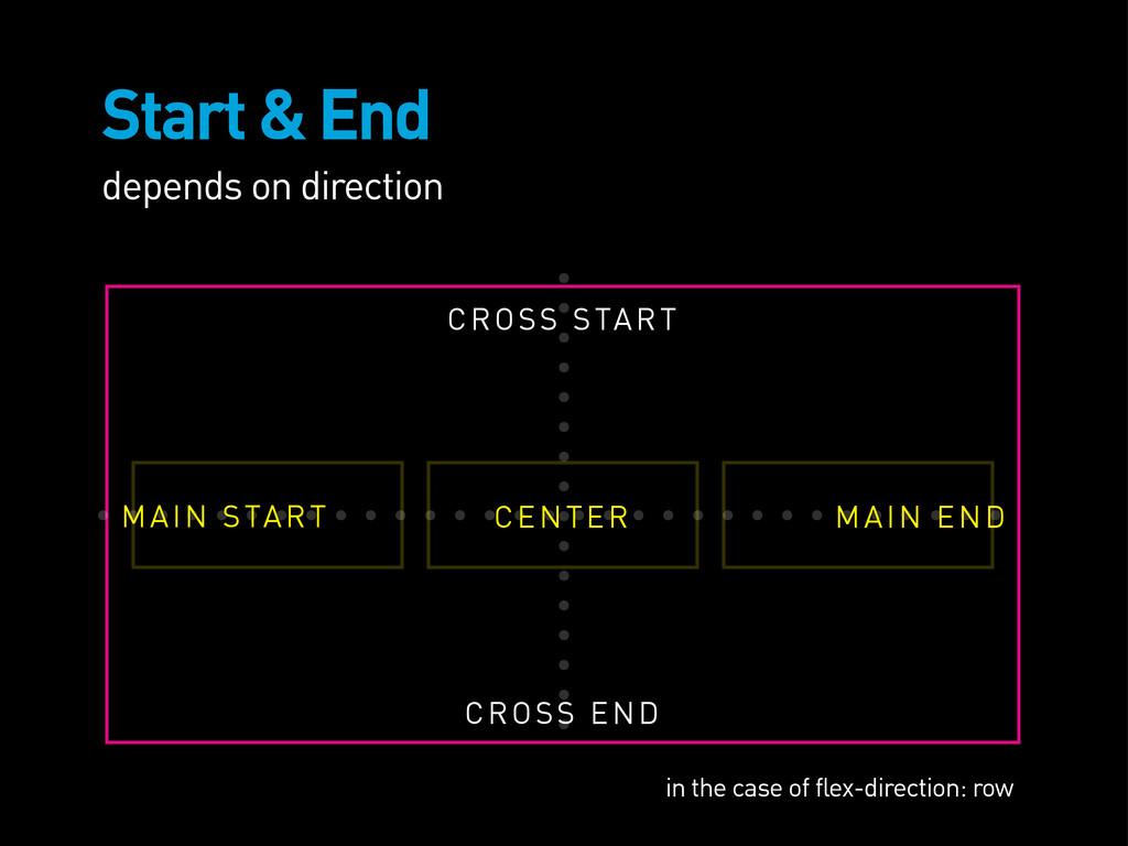 Start & End depends on direction CROSS START CR...