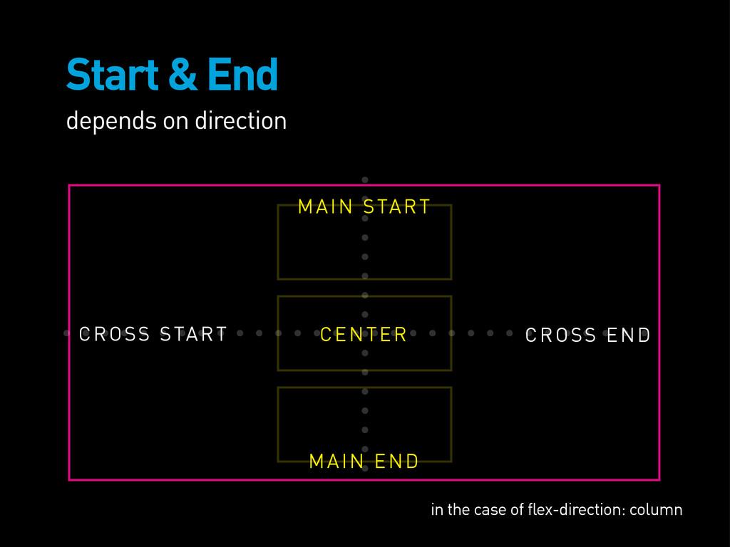 Start & End depends on direction MAIN START MAI...