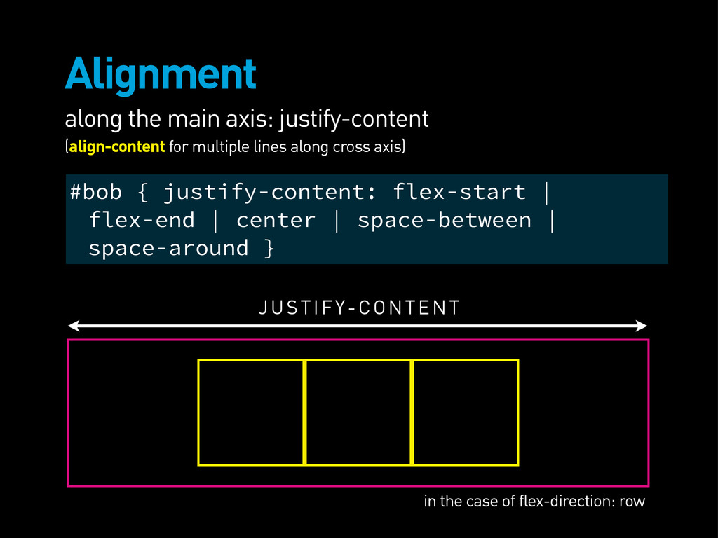 Alignment along the main axis: justify-content ...