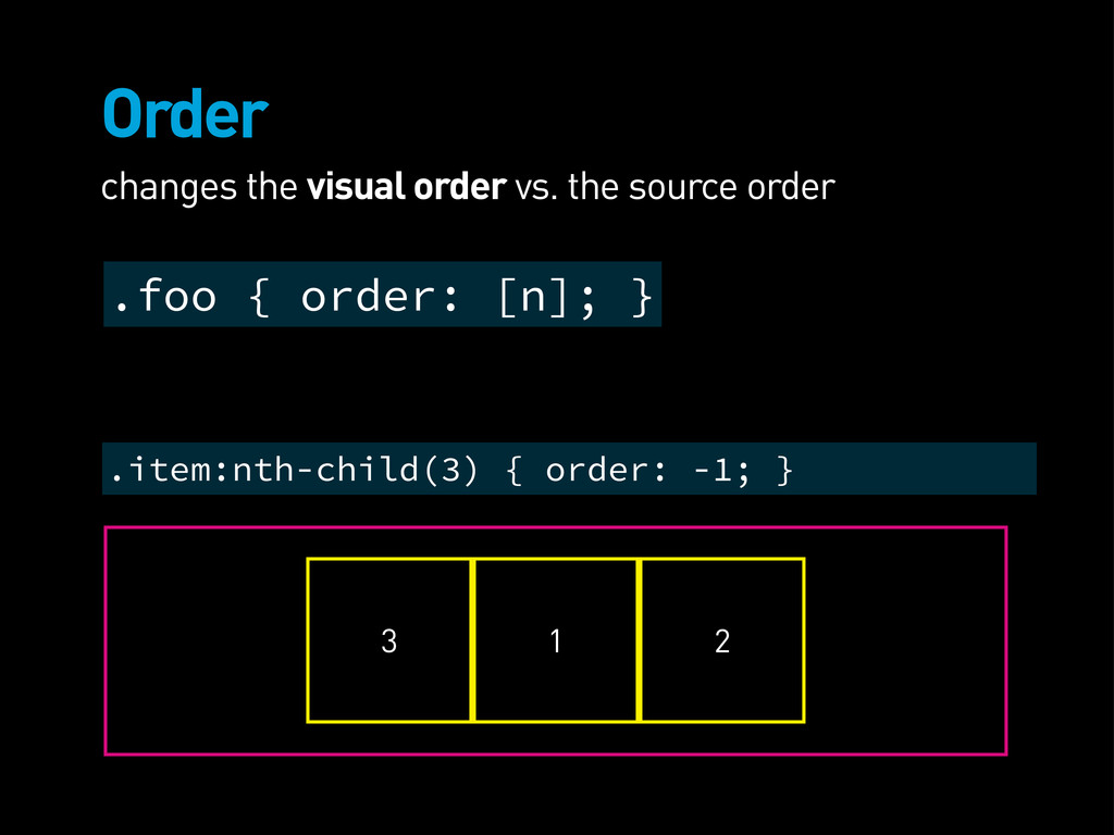 Order changes the visual order vs. the source o...