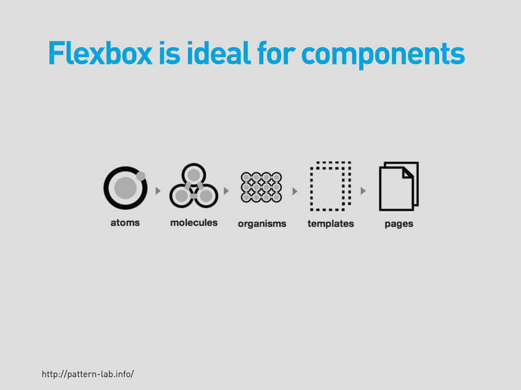 Flexbox is ideal for components http://pattern-...