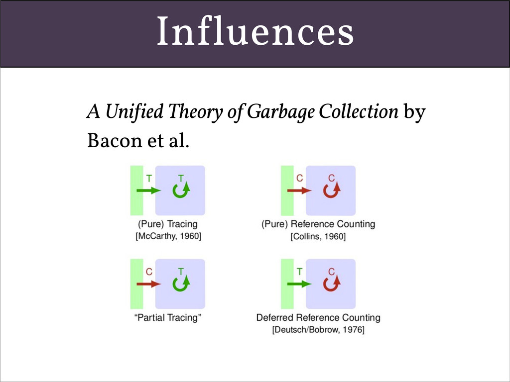 In!luences • A Uni!ied Theory of Garbage Collec...