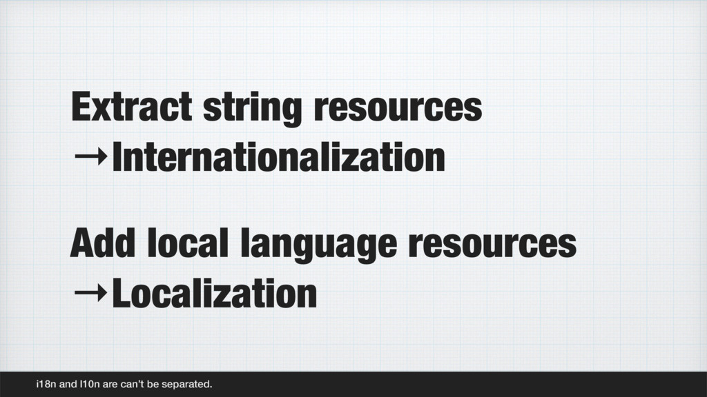 Extract string resources →Internationalization ...