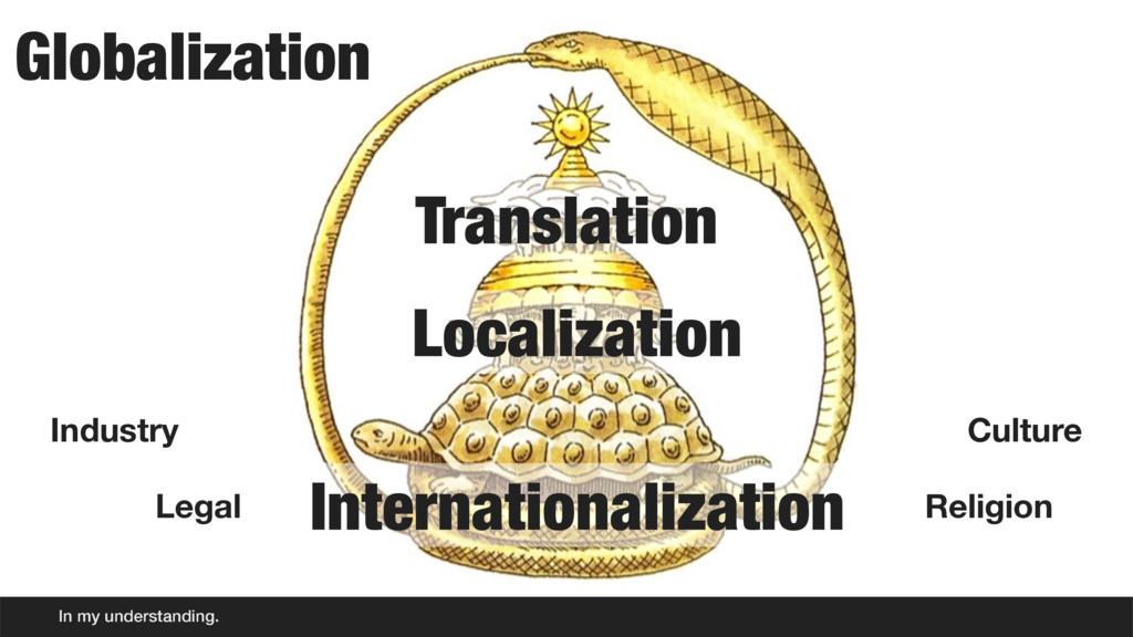 In my understanding. Globalization Internationa...