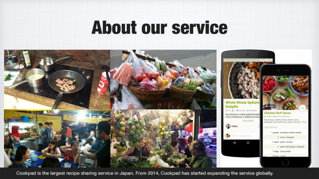 About our service Cookpad is the largest recipe...