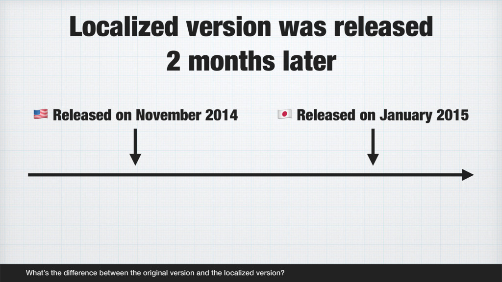 Localized version was released 2 months later W...