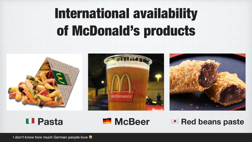 International availability of McDonald's produc...